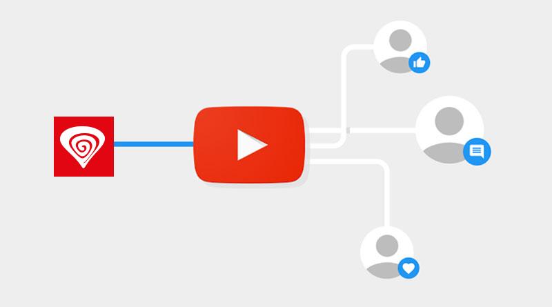 genesis youtube